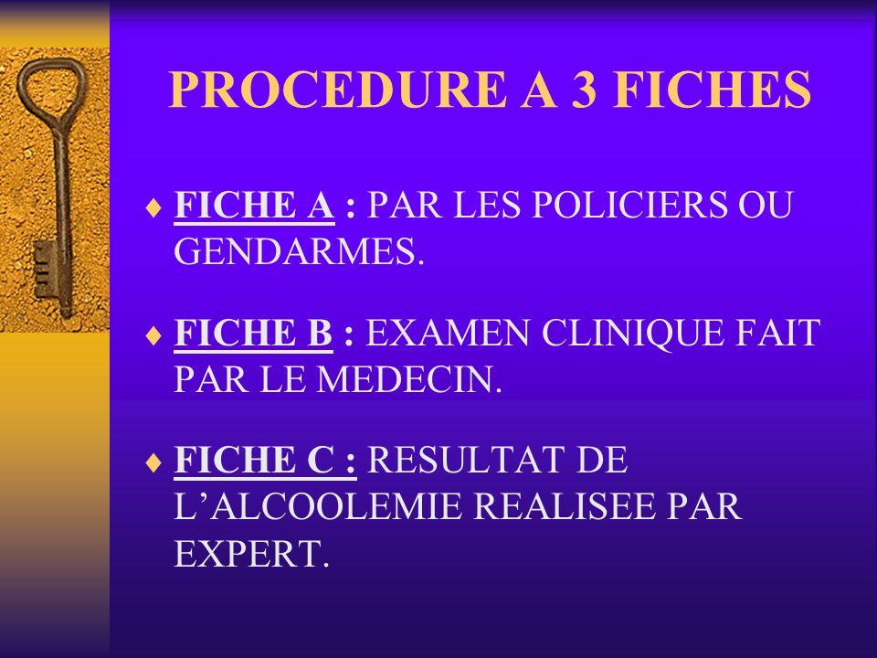 PROCEDURE A 3 FICHES FICHE A : PAR LES POLICIERS OU GENDARMES. FICHE B : EXAMEN CLINIQUE FAIT PAR LE MEDECIN. FICHE C : RESULTAT DE LALCOOLEMIE REALIS