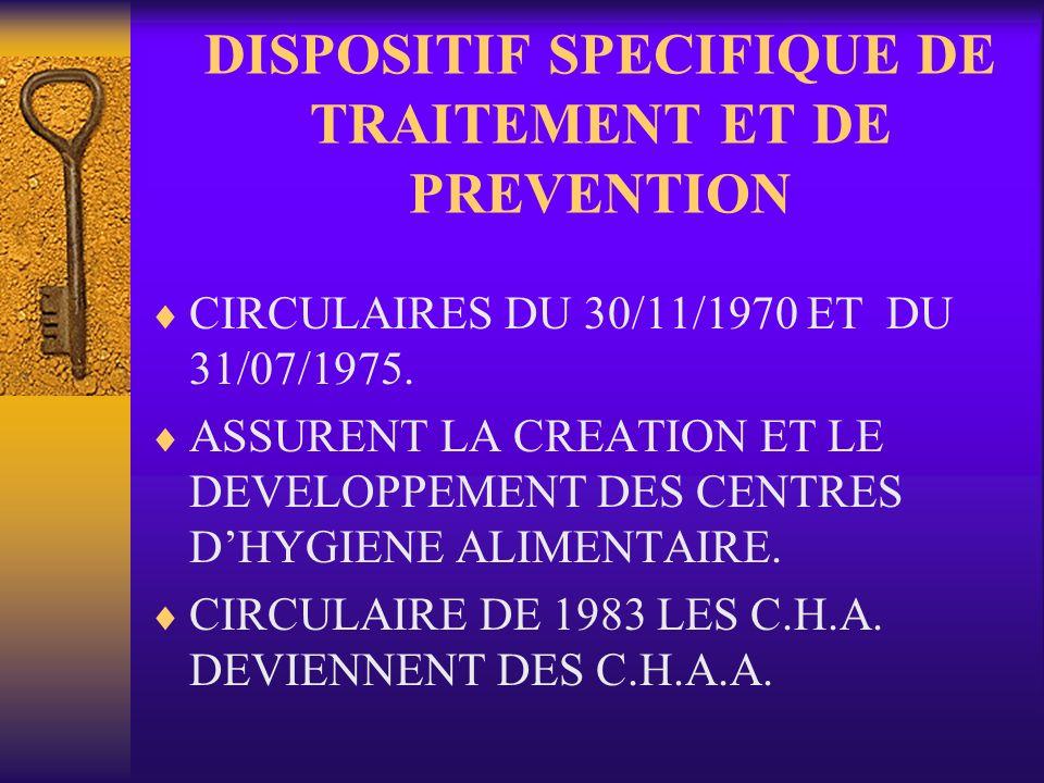 DISPOSITIF SPECIFIQUE DE TRAITEMENT ET DE PREVENTION CIRCULAIRES DU 30/11/1970 ET DU 31/07/1975.