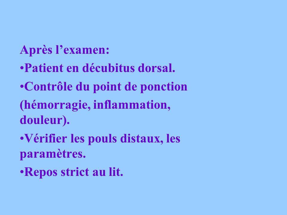 ROLE INFIRMIER Sur prescription médicale: Bilan dhémostase, groupe sanguin. Radio pulmonaire et ECG. Prémédication si allergie à liode. Rasage. Pose d
