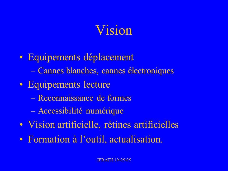IFRATH 19-05-05 Vision Equipements déplacement –Cannes blanches, cannes électroniques Equipements lecture –Reconnaissance de formes –Accessibilité num