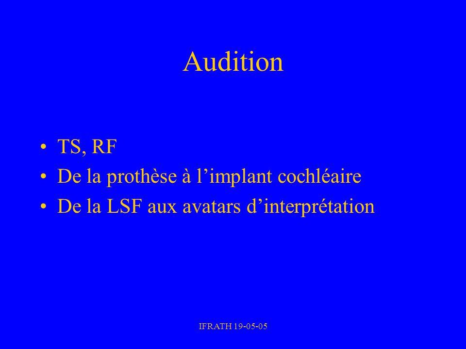 IFRATH 19-05-05 Audition TS, RF De la prothèse à limplant cochléaire De la LSF aux avatars dinterprétation