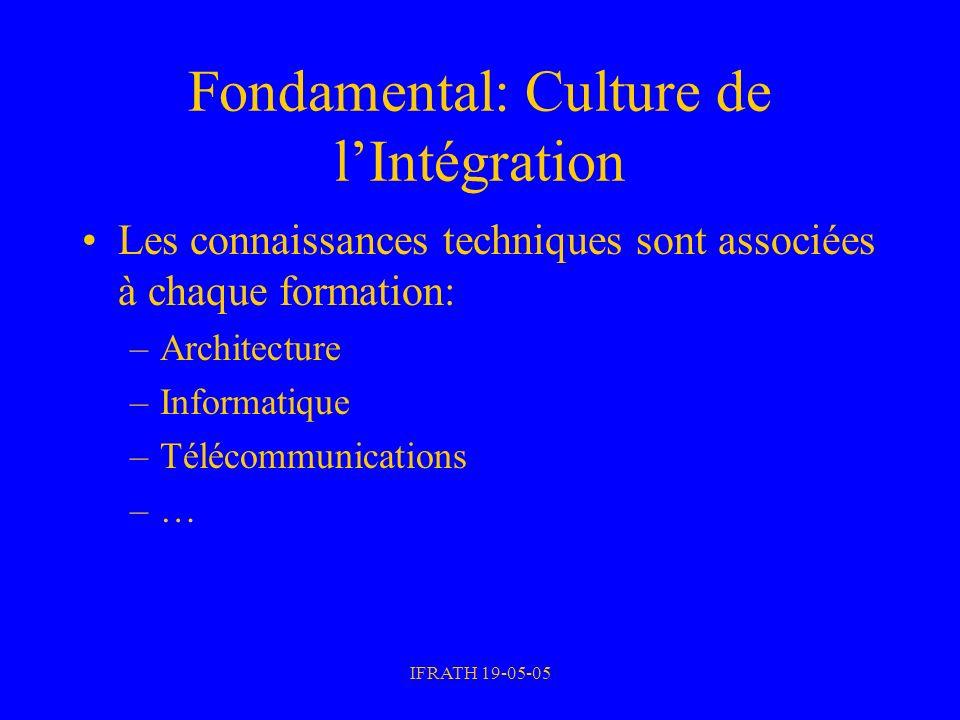 IFRATH 19-05-05 Fondamental: Culture de lIntégration Les connaissances techniques sont associées à chaque formation: –Architecture –Informatique –Télé