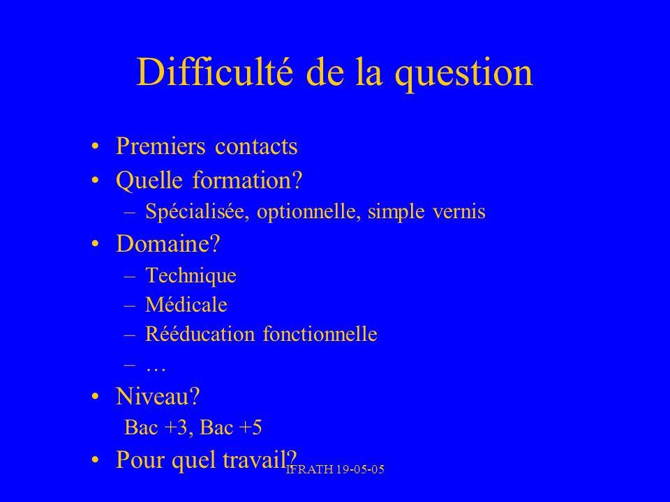 IFRATH 19-05-05 Difficulté de la question Premiers contacts Quelle formation? –Spécialisée, optionnelle, simple vernis Domaine? –Technique –Médicale –