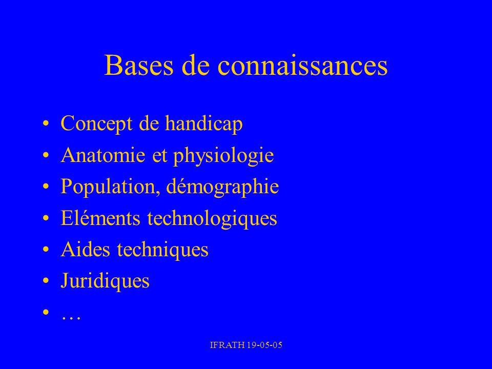 IFRATH 19-05-05 Bases de connaissances Concept de handicap Anatomie et physiologie Population, démographie Eléments technologiques Aides techniques Ju