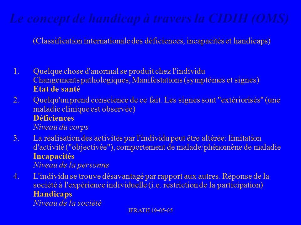 IFRATH 19-05-05 Autres Handicaps de la ventilation Handicaps des viscères Electrostimulation, dialyses Méthodologie de lévaluation (aides tech.)