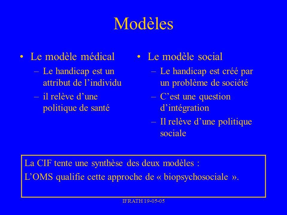 IFRATH 19-05-05 Modèles Le modèle médical –Le handicap est un attribut de lindividu –il relève dune politique de santé Le modèle social –Le handicap e