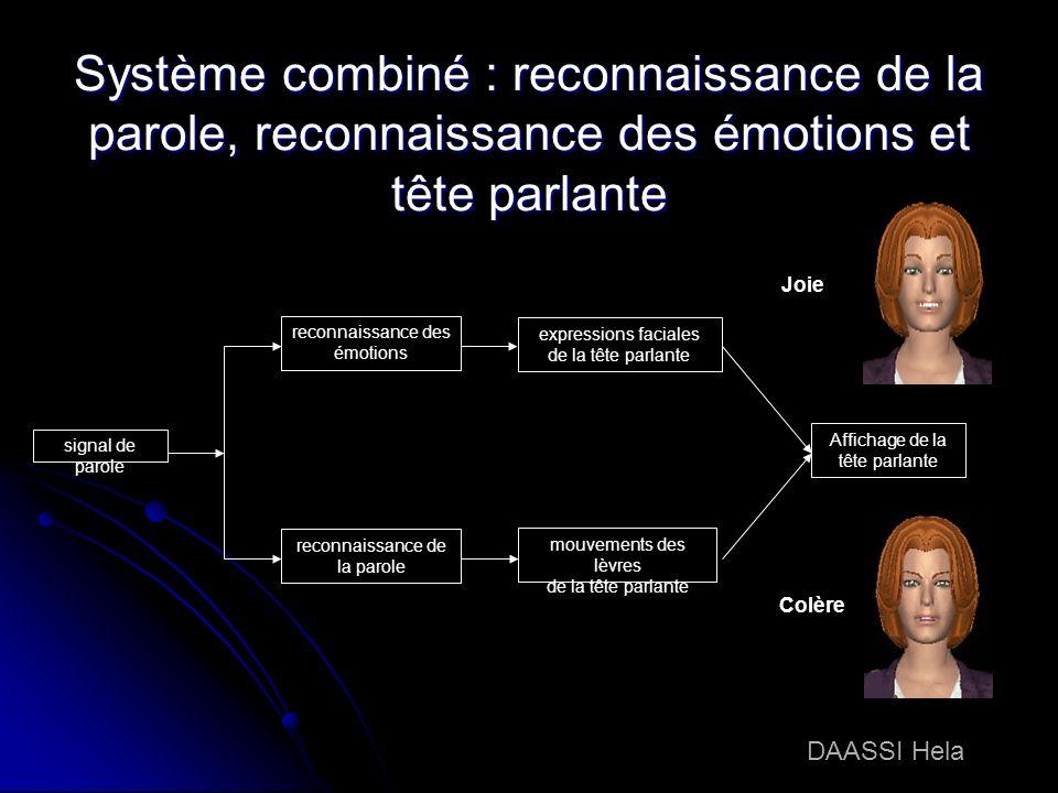 Système combiné : reconnaissance de la parole, reconnaissance des émotions et tête parlante Joie Colère mouvements des lèvres de la tête parlante sign