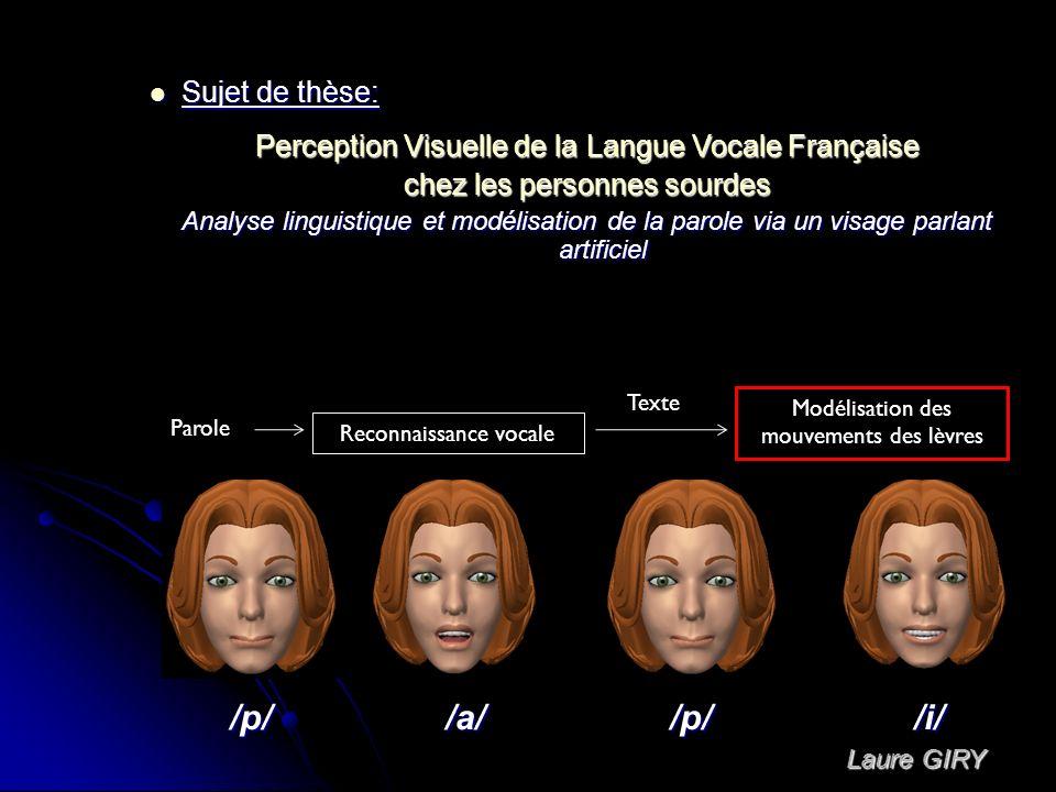 Modélisation des mouvements des lèvres Texte Reconnaissance vocale Parole Sujet de thèse: Sujet de thèse: Perception Visuelle de la Langue Vocale Fran