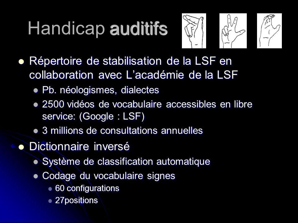 auditifs Handicap auditifs Répertoire de stabilisation de la LSF en collaboration avec Lacadémie de la LSF Répertoire de stabilisation de la LSF en co