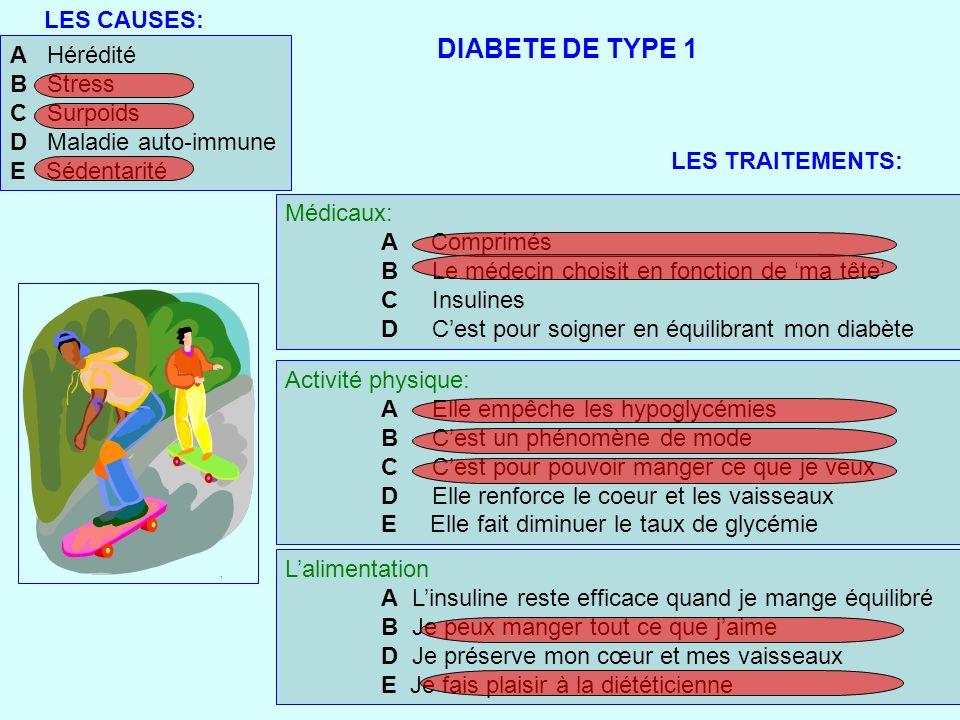 DIABETE DE TYPE 1 LES CAUSES: LES TRAITEMENTS: Lalimentation A Linsuline reste efficace quand je mange équilibré B Je peux manger tout ce que jaime D