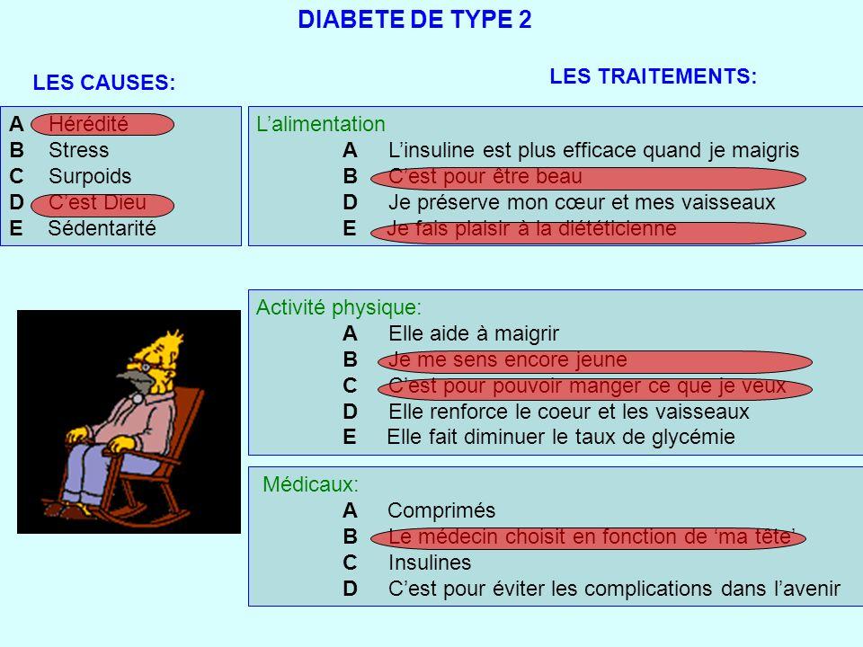 DIABETE DE TYPE 2 A Hérédité B Stress C Surpoids D Cest Dieu E Sédentarité Lalimentation A Linsuline est plus efficace quand je maigris B Cest pour êt