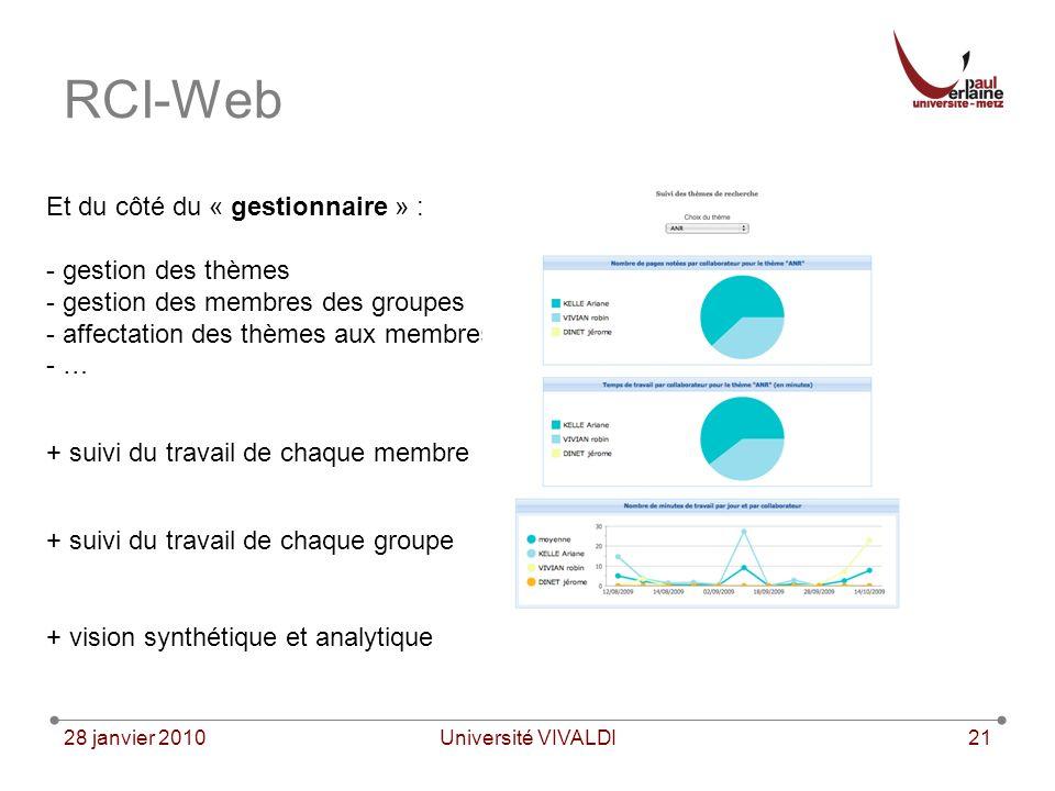 28 janvier 2010Université VIVALDI21 RCI-Web Et du côté du « gestionnaire » : - gestion des thèmes - gestion des membres des groupes - affectation des thèmes aux membres - … + suivi du travail de chaque membre + suivi du travail de chaque groupe + vision synthétique et analytique
