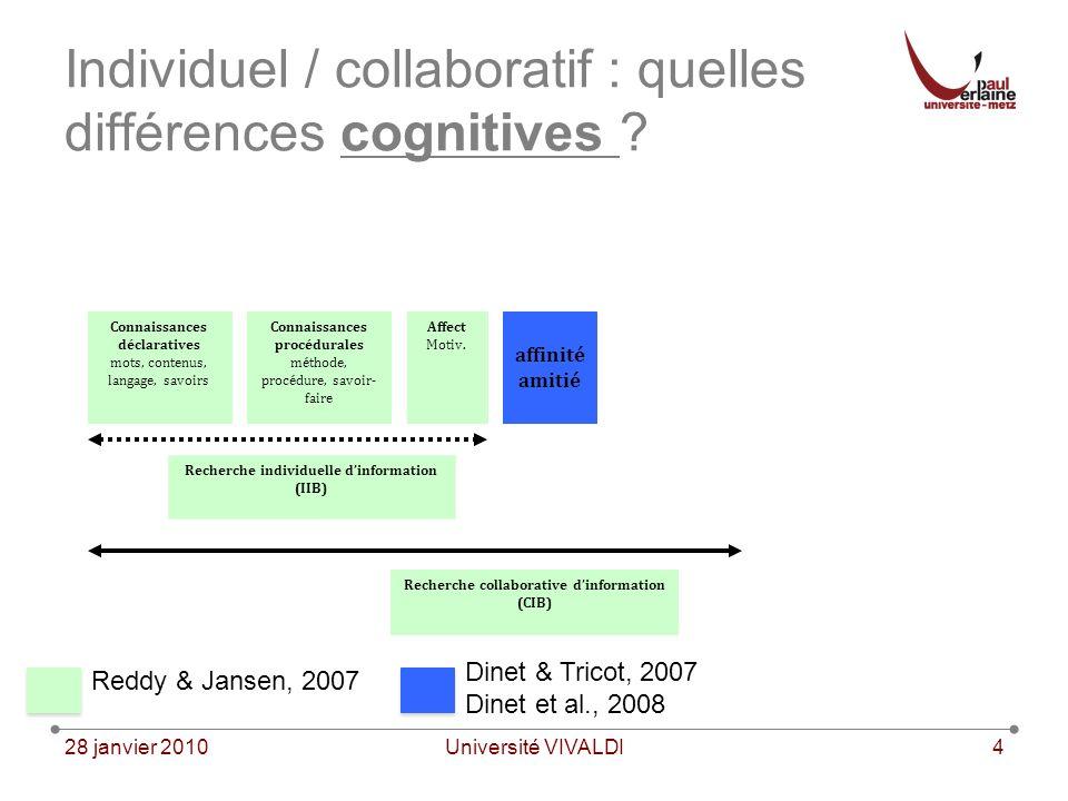 28 janvier 2010Université VIVALDI4 Individuel / collaboratif : quelles différences cognitives .