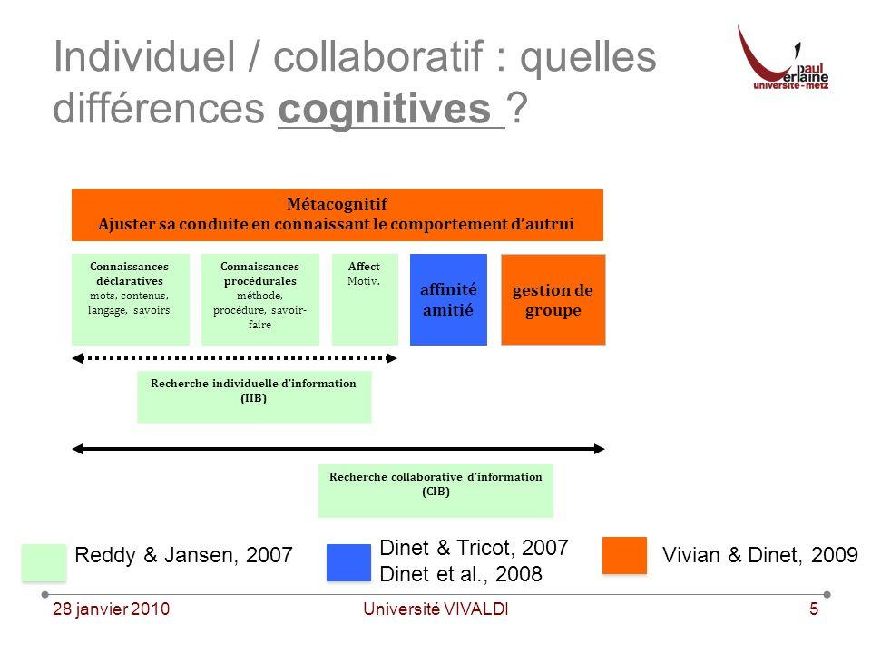 28 janvier 2010Université VIVALDI5 Individuel / collaboratif : quelles différences cognitives .