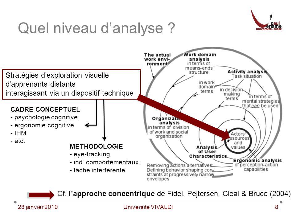 28 janvier 2010Université VIVALDI8 Quel niveau danalyse .