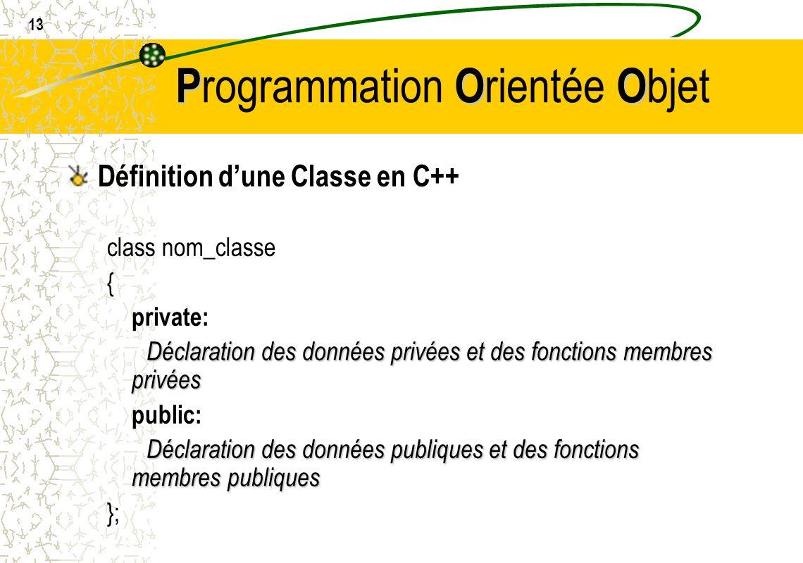13 POO P rogrammation O rientée O bjet Définition dune Classe en C++ class nom_classe { private: Déclaration des données privées et des fonctions memb