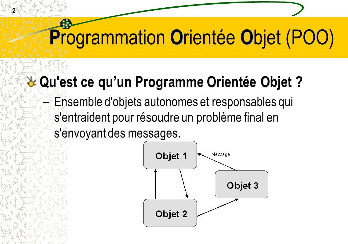 2 POO P rogrammation O rientée O bjet (POO) OO Qu'est ce quun Programme Orientée Objet ? –Ensemble d'objets autonomes et responsables qui s'entraident