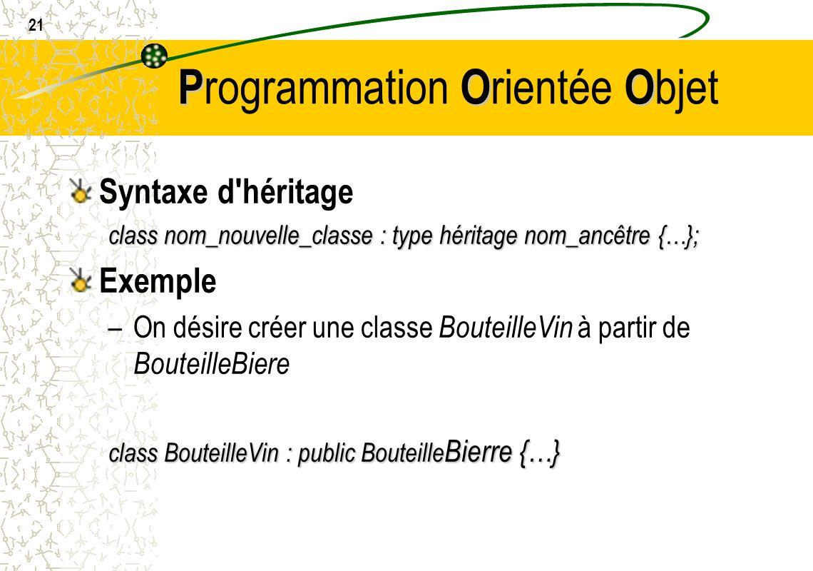 21 POO P rogrammation O rientée O bjet Syntaxe d'héritage class nom_nouvelle_classe : type héritage nom_ancêtre {…}; Exemple –On désire créer une clas