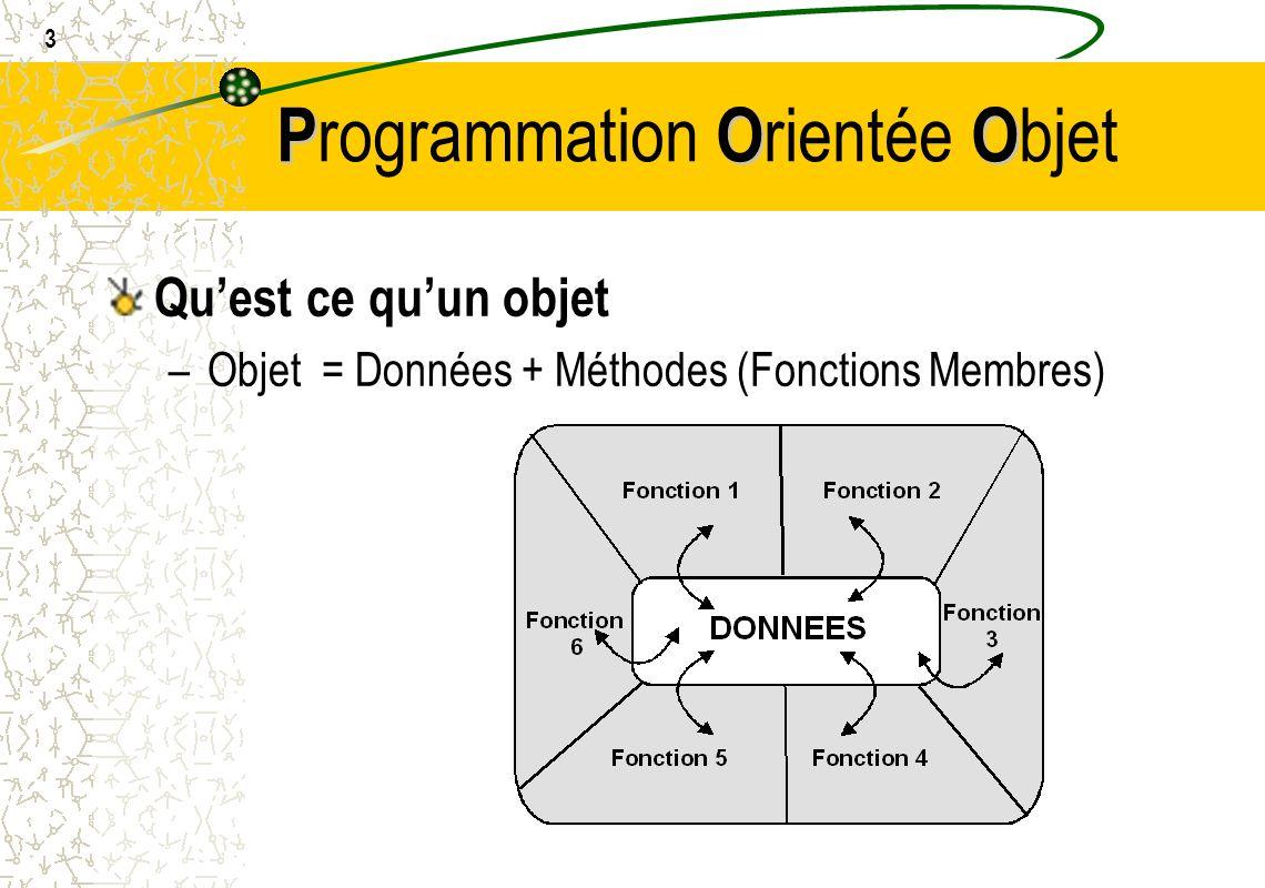 14 POO P rogrammation O rientée O bjet Exemple class BouteilleBiere { private: char NomBiere[30]; char couleur[30]; float contenance; float TitreAlcool; int NBBPES; public: BouteilleBiere(char *, char *, float,float,int); BouteilleBiere(char *,float); float GetContenance(); int GetNBBPES(); };