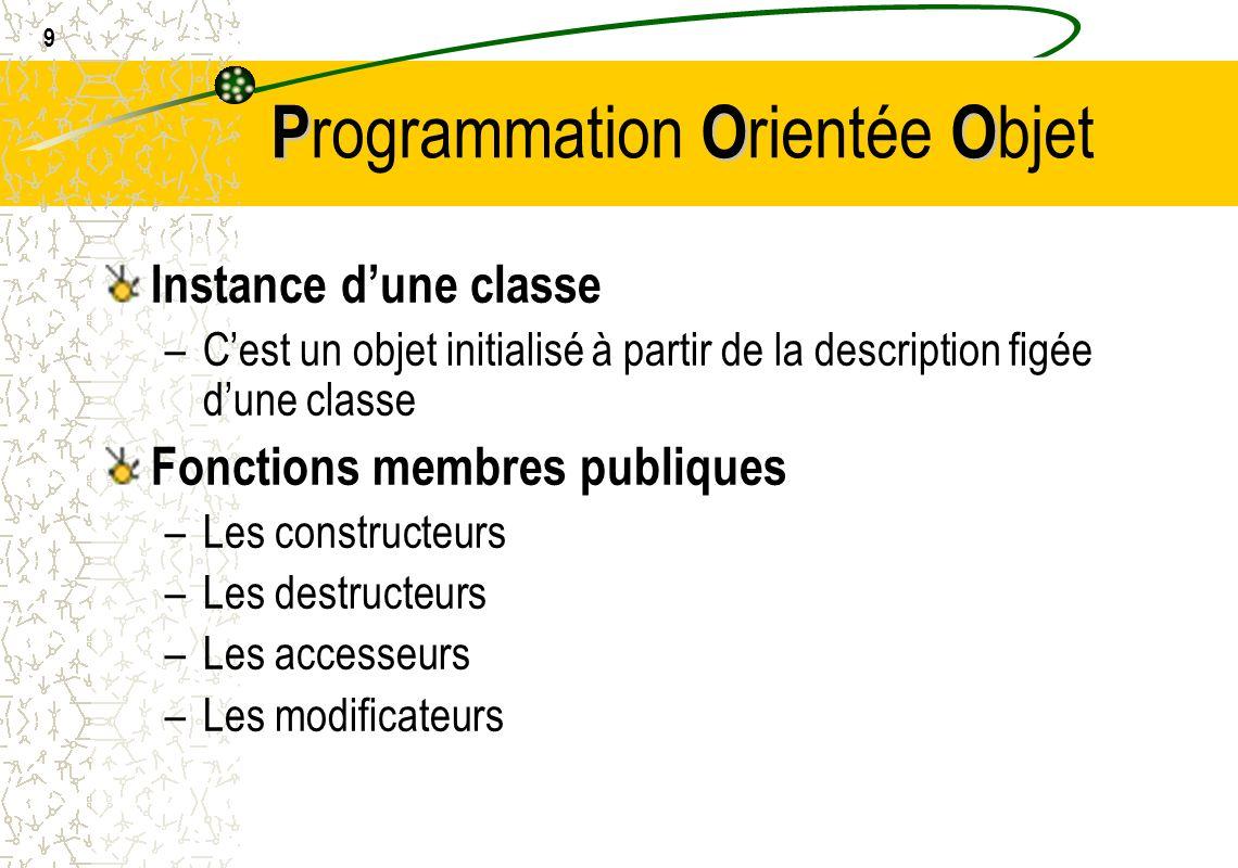 30 POO P rogrammation O rientée O bjet Quelques exemples d héritages #include class base { public: base(){ cout << construction de la classe de base \n;} ~base(){ cout << destruction de la classe de base \n;} }; class derive : public base{ int j; public: derive(int n) { j = n; cout << construction de la classe dérivée \n ;} ~derive(){cout << destruction de la classe dérivée \n ;} showj(){ cout <<j << \n ;} }; main() { derive o(10); o.showj(); return(0); } construction de la classe de base construction de la classe dérivée 10 destruction de la classe dérivée destruction de la classe de base Affichage Ecran