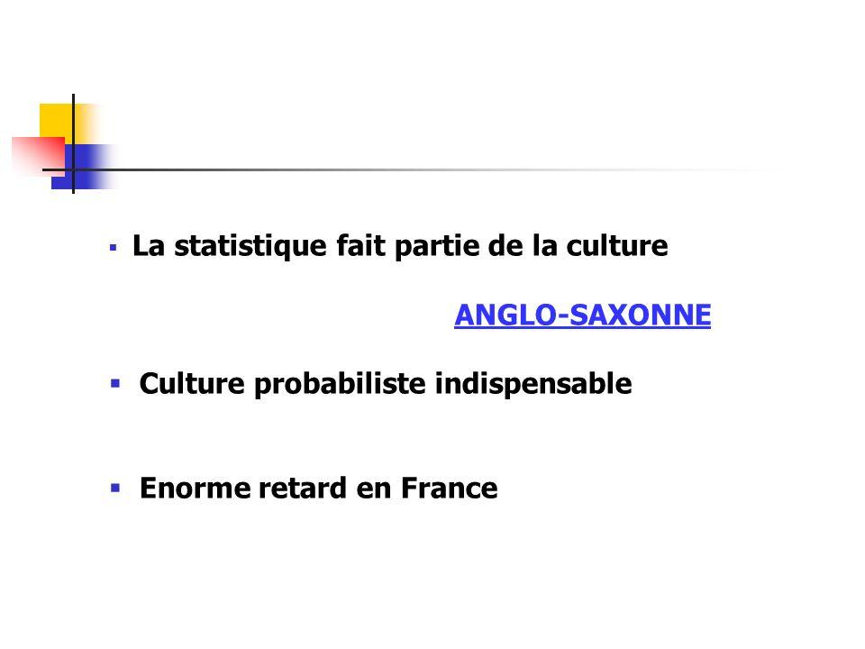 La statistique fait partie de la culture ANGLO-SAXONNE Culture probabiliste indispensable Enorme retard en France