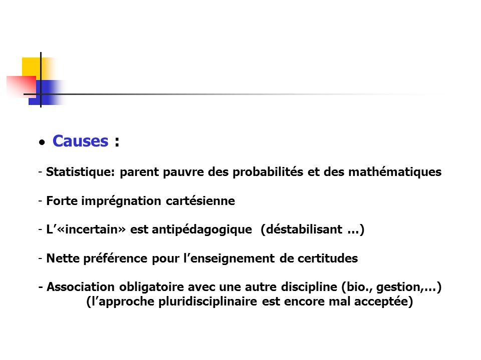 Causes : - Statistique: parent pauvre des probabilités et des mathématiques - Forte imprégnation cartésienne - L«incertain» est antipédagogique (désta