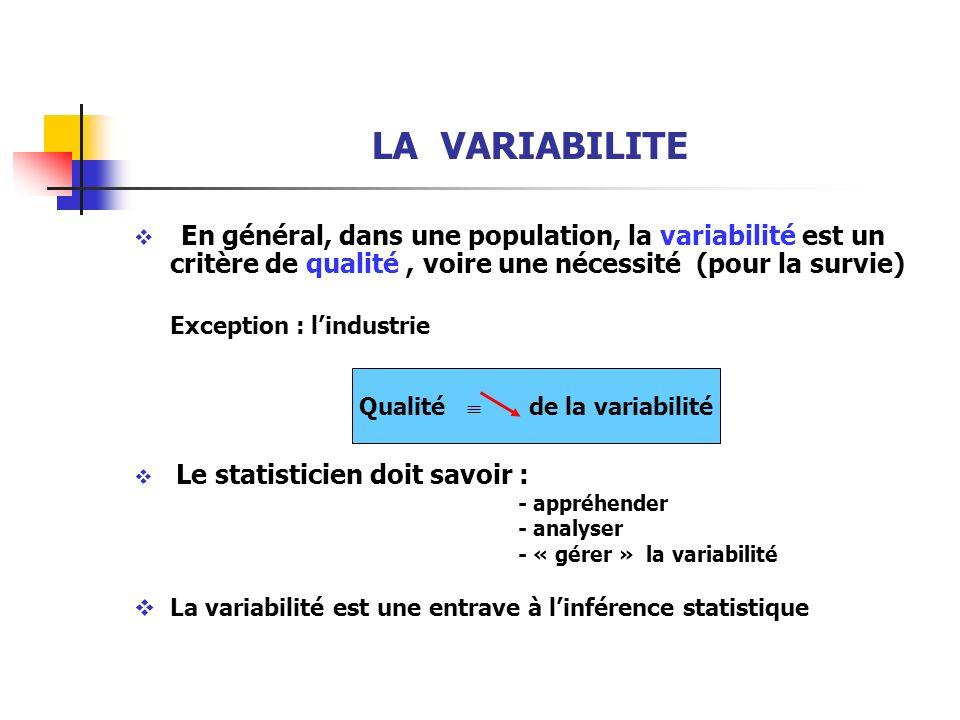 LA VARIABILITE En général, dans une population, la variabilité est un critère de qualité, voire une nécessité (pour la survie) Exception : lindustrie
