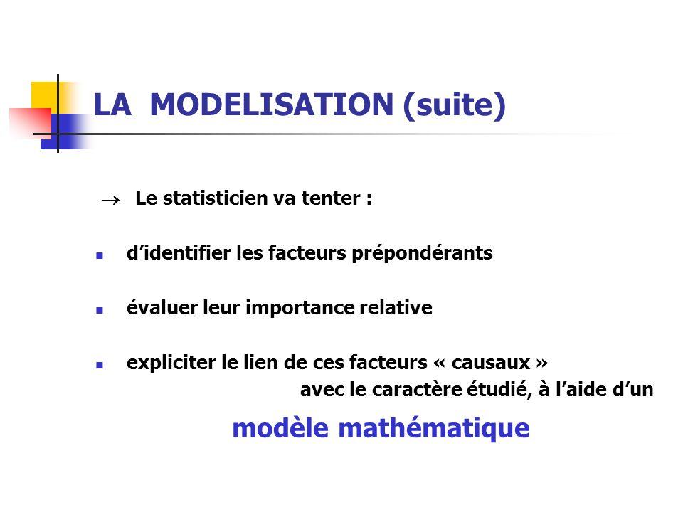 LA MODELISATION (suite) Le statisticien va tenter : didentifier les facteurs prépondérants évaluer leur importance relative expliciter le lien de ces