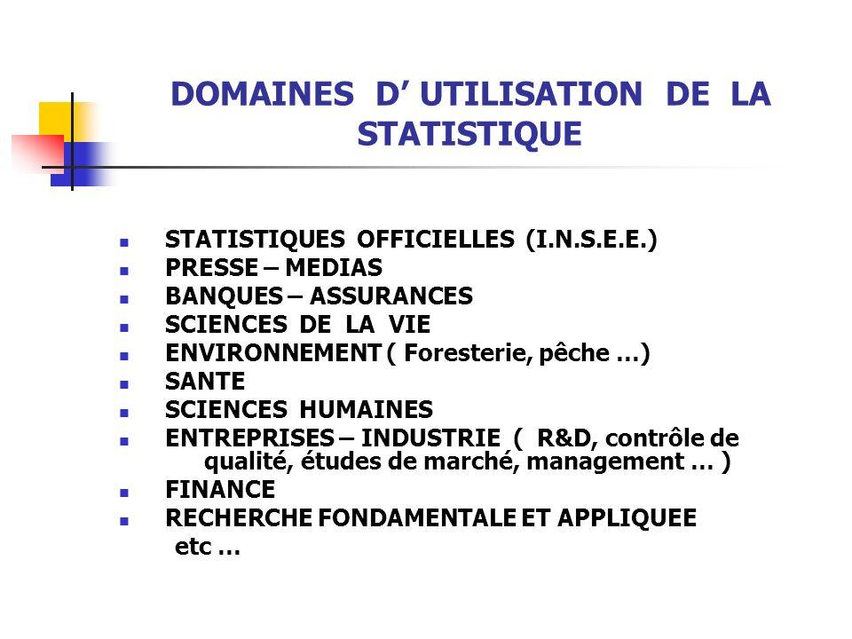 DOMAINES D UTILISATION DE LA STATISTIQUE STATISTIQUES OFFICIELLES (I.N.S.E.E.) PRESSE – MEDIAS BANQUES – ASSURANCES SCIENCES DE LA VIE ENVIRONNEMENT (