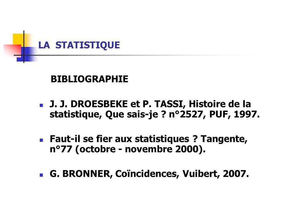 LA STATISTIQUE BIBLIOGRAPHIE J. J. DROESBEKE et P. TASSI, Histoire de la statistique, Que sais-je ? n°2527, PUF, 1997. Faut-il se fier aux statistique