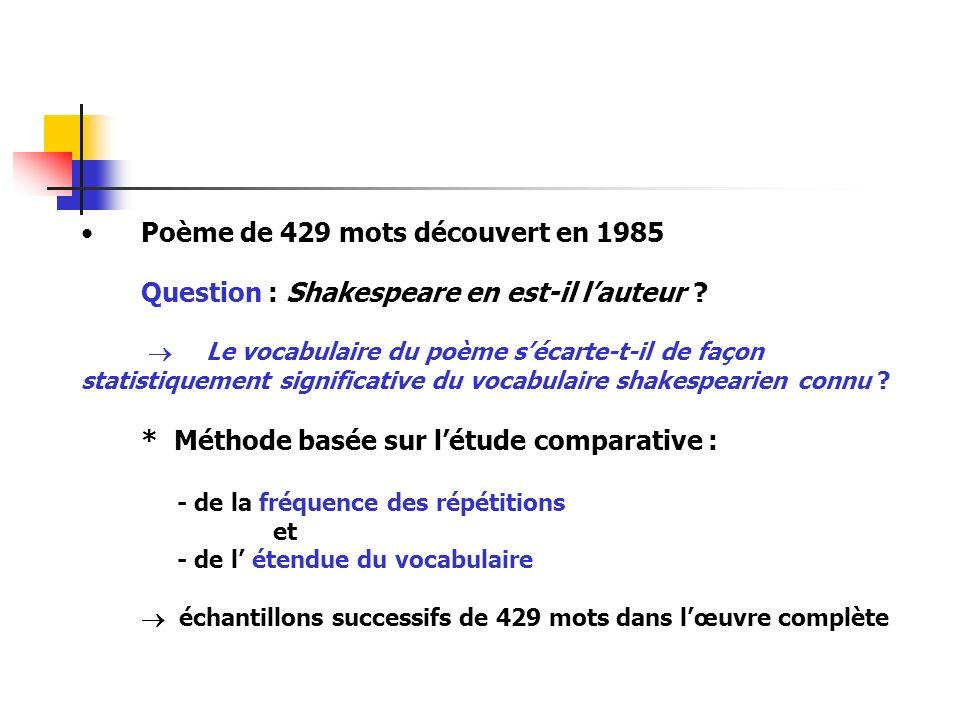 Poème de 429 mots découvert en 1985 Question : Shakespeare en est-il lauteur ? Le vocabulaire du poème sécarte-t-il de façon statistiquement significa