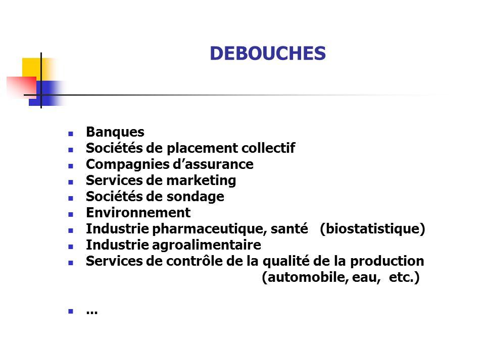 DEBOUCHES Banques Sociétés de placement collectif Compagnies dassurance Services de marketing Sociétés de sondage Environnement Industrie pharmaceutiq