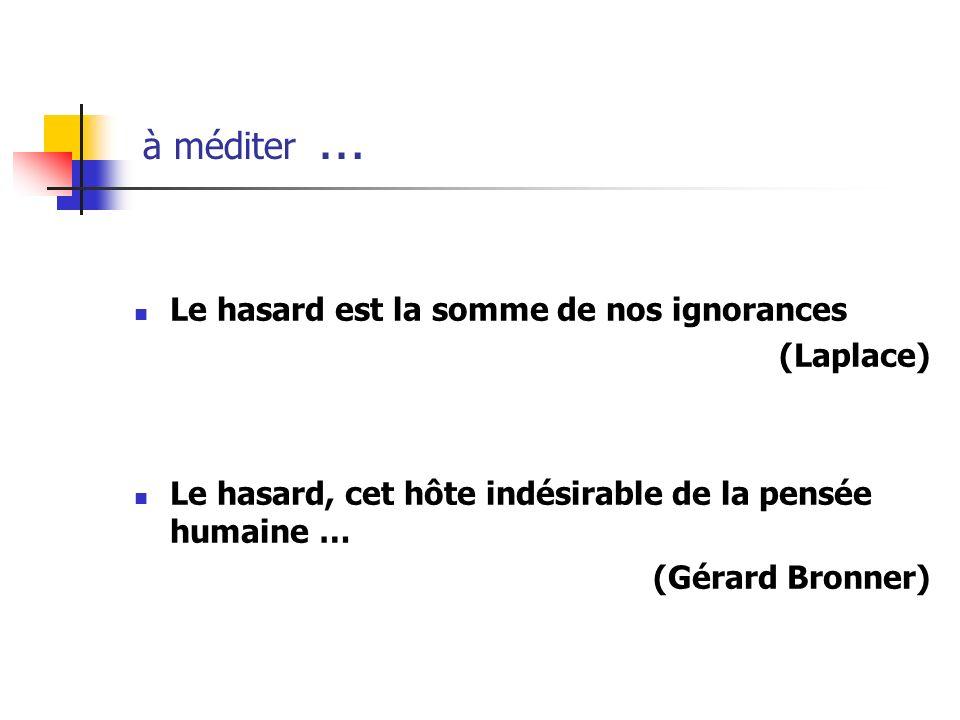 à méditer … Le hasard est la somme de nos ignorances (Laplace) Le hasard, cet hôte indésirable de la pensée humaine … (Gérard Bronner)