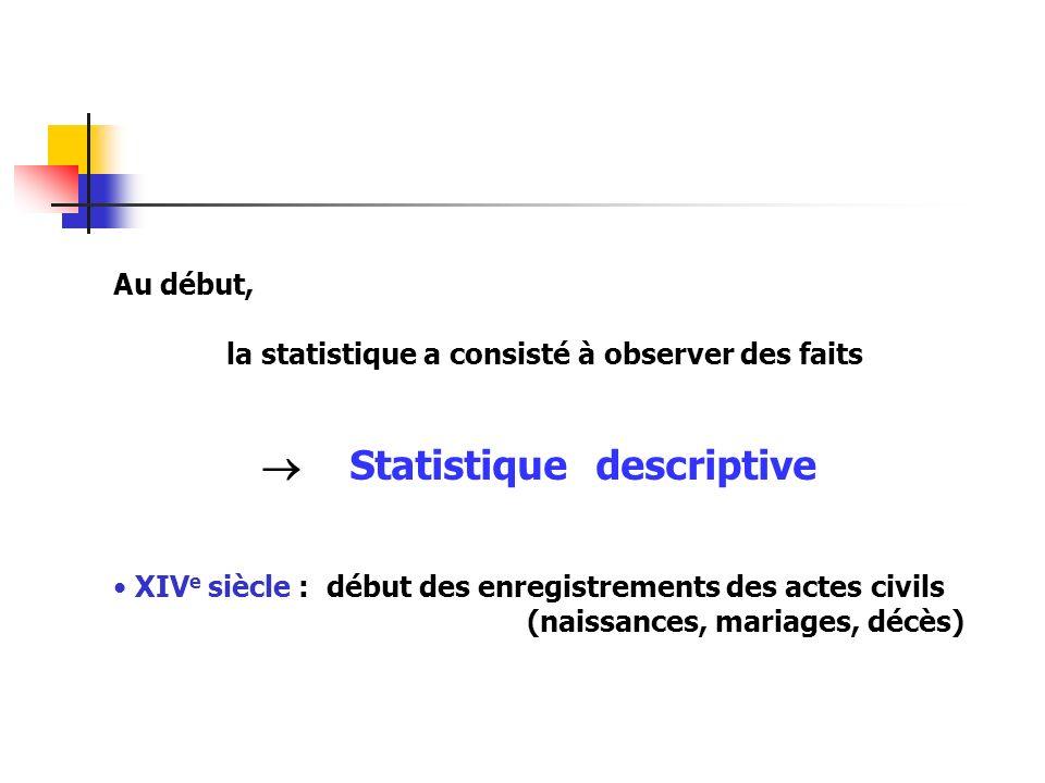 Au début, la statistique a consisté à observer des faits Statistique descriptive XIV e siècle : début des enregistrements des actes civils (naissances