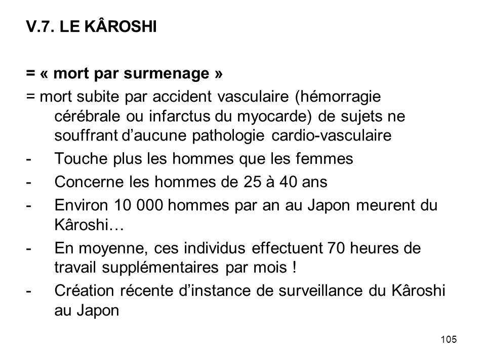 105 V.7. LE KÂROSHI = « mort par surmenage » = mort subite par accident vasculaire (hémorragie cérébrale ou infarctus du myocarde) de sujets ne souffr