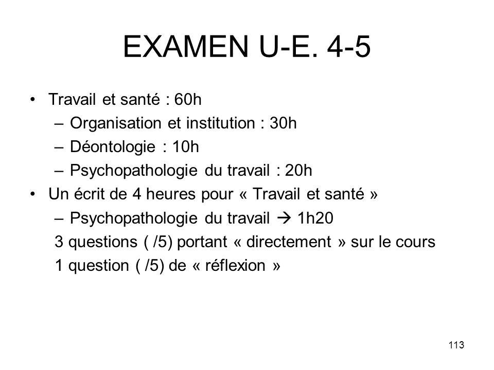 113 EXAMEN U-E. 4-5 Travail et santé : 60h –Organisation et institution : 30h –Déontologie : 10h –Psychopathologie du travail : 20h Un écrit de 4 heur