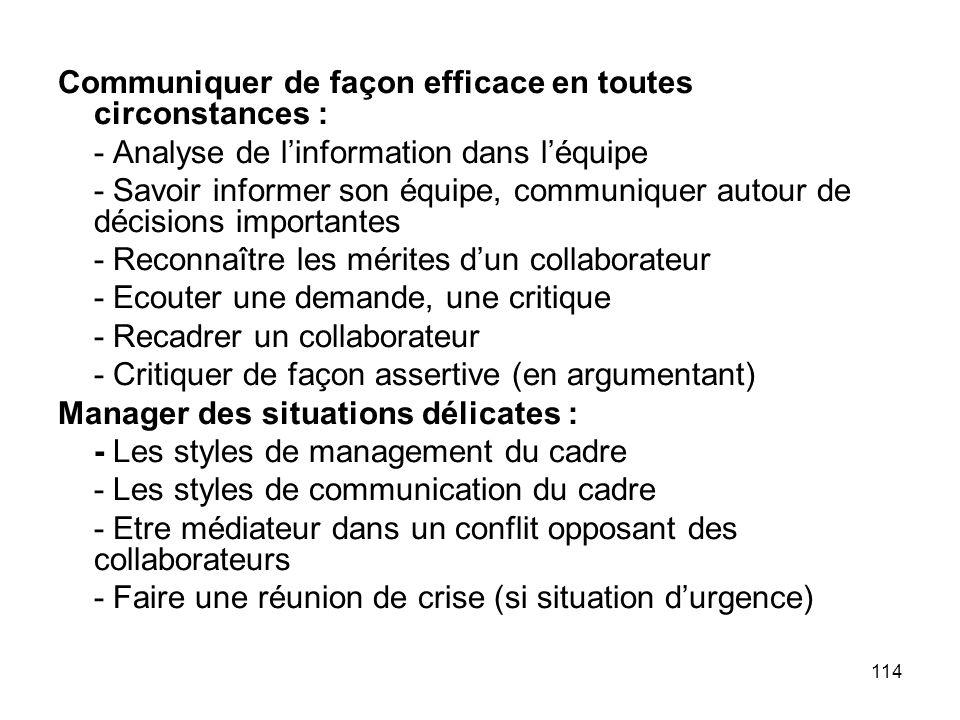 114 Communiquer de façon efficace en toutes circonstances : - Analyse de linformation dans léquipe - Savoir informer son équipe, communiquer autour de
