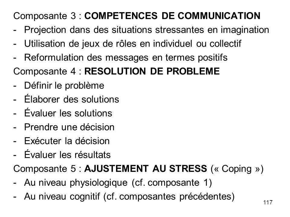 117 Composante 3 : COMPETENCES DE COMMUNICATION -Projection dans des situations stressantes en imagination -Utilisation de jeux de rôles en individuel
