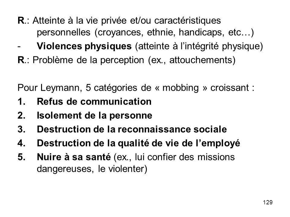 129 R.: Atteinte à la vie privée et/ou caractéristiques personnelles (croyances, ethnie, handicaps, etc…) -Violences physiques (atteinte à lintégrité