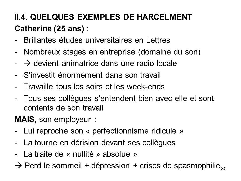 130 II.4. QUELQUES EXEMPLES DE HARCELMENT Catherine (25 ans) : -Brillantes études universitaires en Lettres -Nombreux stages en entreprise (domaine du