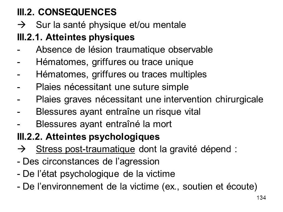 134 III.2. CONSEQUENCES Sur la santé physique et/ou mentale III.2.1. Atteintes physiques -Absence de lésion traumatique observable -Hématomes, griffur