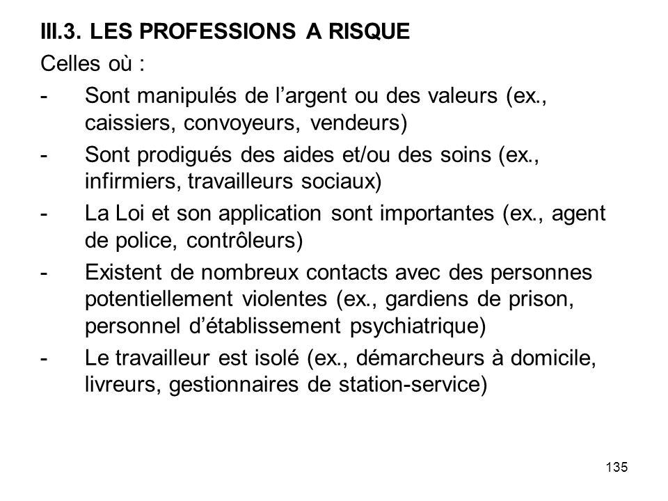 135 III.3. LES PROFESSIONS A RISQUE Celles où : -Sont manipulés de largent ou des valeurs (ex., caissiers, convoyeurs, vendeurs) -Sont prodigués des a