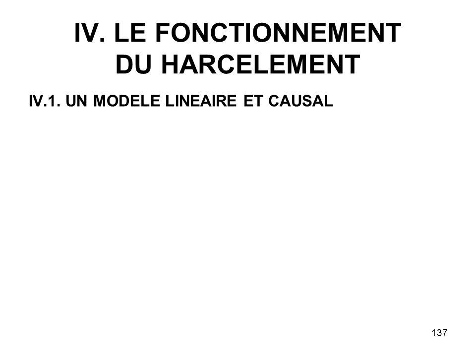 137 IV. LE FONCTIONNEMENT DU HARCELEMENT IV.1. UN MODELE LINEAIRE ET CAUSAL