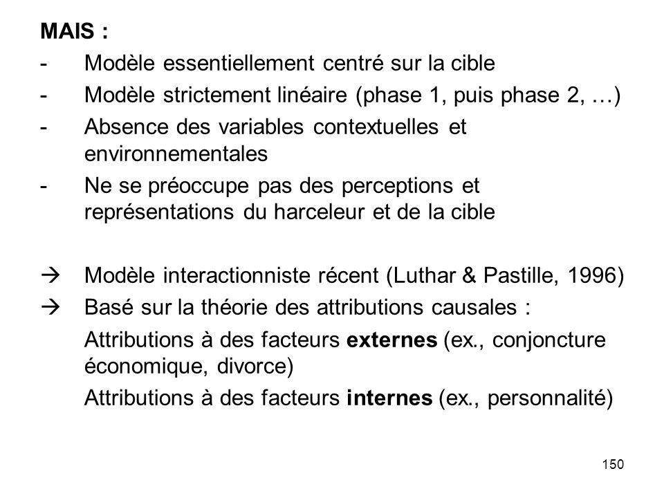 150 MAIS : -Modèle essentiellement centré sur la cible -Modèle strictement linéaire (phase 1, puis phase 2, …) -Absence des variables contextuelles et
