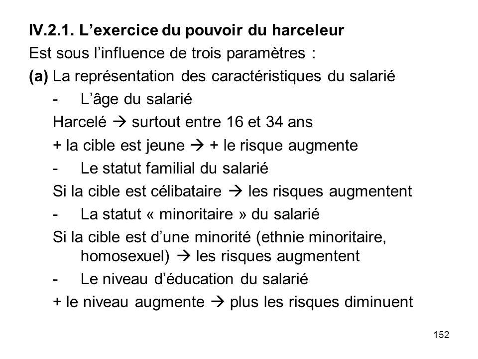 152 IV.2.1. Lexercice du pouvoir du harceleur Est sous linfluence de trois paramètres : (a) La représentation des caractéristiques du salarié -Lâge du