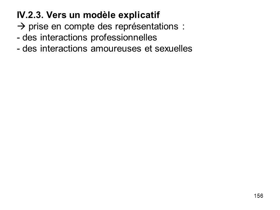 156 IV.2.3. Vers un modèle explicatif prise en compte des représentations : - des interactions professionnelles - des interactions amoureuses et sexue