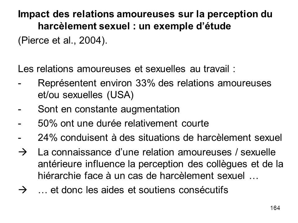 164 Impact des relations amoureuses sur la perception du harcèlement sexuel : un exemple détude (Pierce et al., 2004). Les relations amoureuses et sex