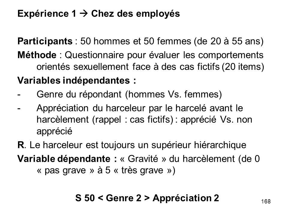 168 Expérience 1 Chez des employés Participants : 50 hommes et 50 femmes (de 20 à 55 ans) Méthode : Questionnaire pour évaluer les comportements orien