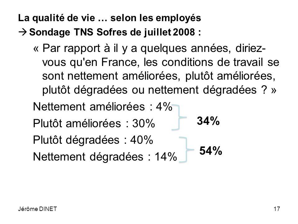 La qualité de vie … selon les employés Sondage TNS Sofres de juillet 2008 : « Par rapport à il y a quelques années, diriez- vous qu'en France, les con