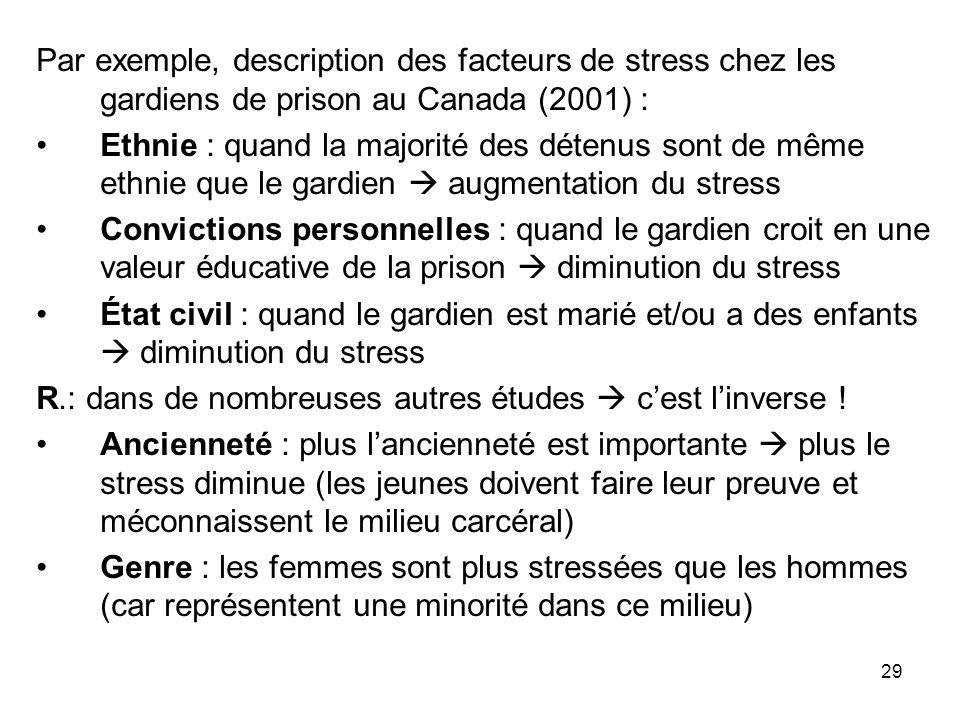 29 Par exemple, description des facteurs de stress chez les gardiens de prison au Canada (2001) : Ethnie : quand la majorité des détenus sont de même
